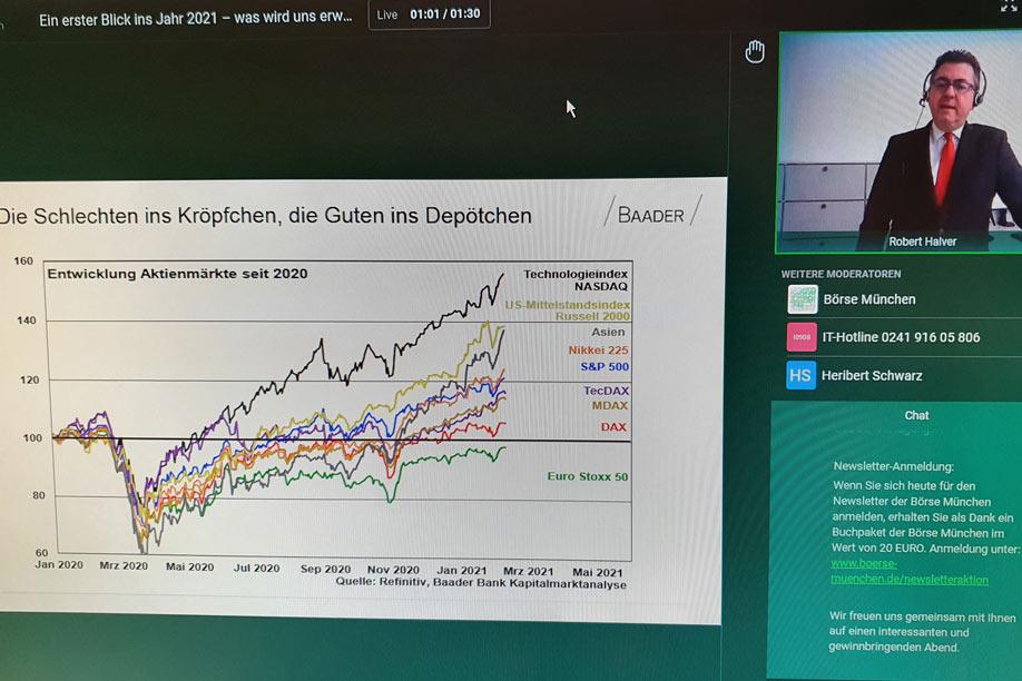 Seinen Vortrag unterlegte Robert Halver mit Charts und Analysen