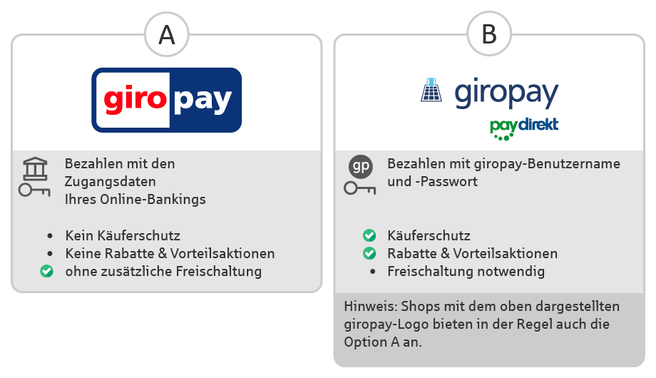 paydirekt vs. giropay